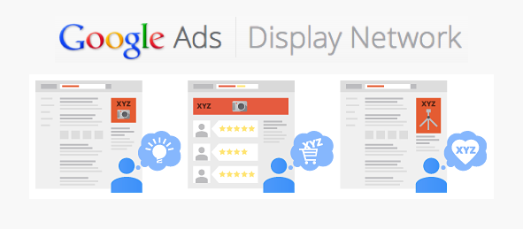 Photo of هل يوجد Quality Score في الشبكة الإعلانية ؟