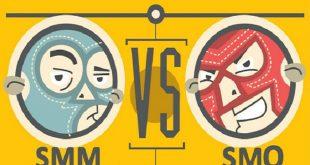 الفرق بين SMM و SMO