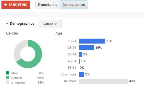 الجمهور المستهدف في إعلانات أدووردز الديناميكية