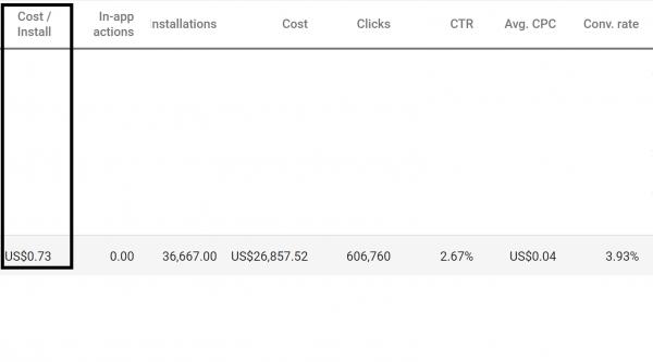 إعلانات جوجل لزيادة تحميلات التطبيق
