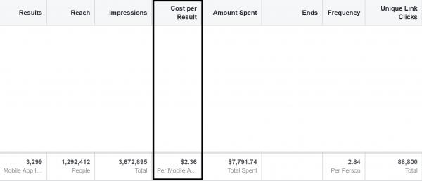 إعلانات فيس بوك لزيادة تحميلات التطبيق